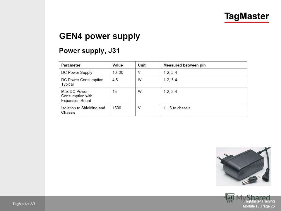 TagMaster Training Module T3, Page 26 TagMaster AB GEN4 power supply