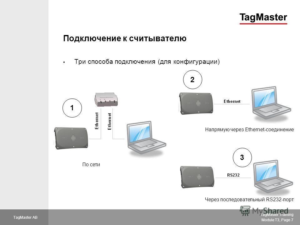 TagMaster Training Module T3, Page 7 TagMaster AB Подключение к считывателю Три способа подключения (для конфигурации) По сети Напрямую через Ethernet-соединение Через последовательный RS232-порт 1 2 3