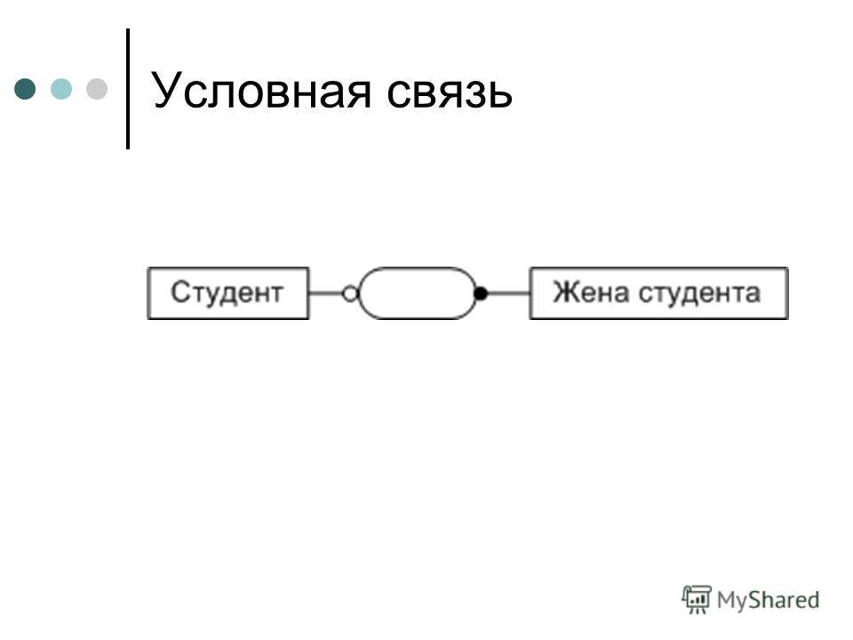 Условная связь