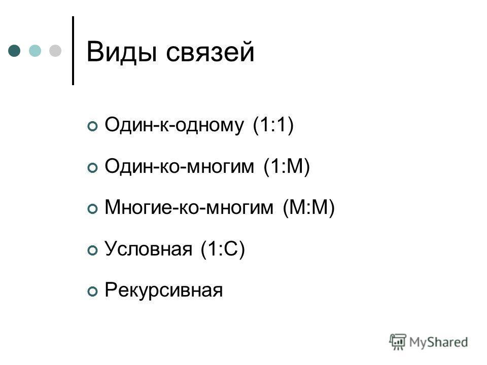 Виды связей Один-к-одному (1:1) Один-ко-многим (1:М) Многие-ко-многим (М:М) Условная (1:С) Рекурсивная