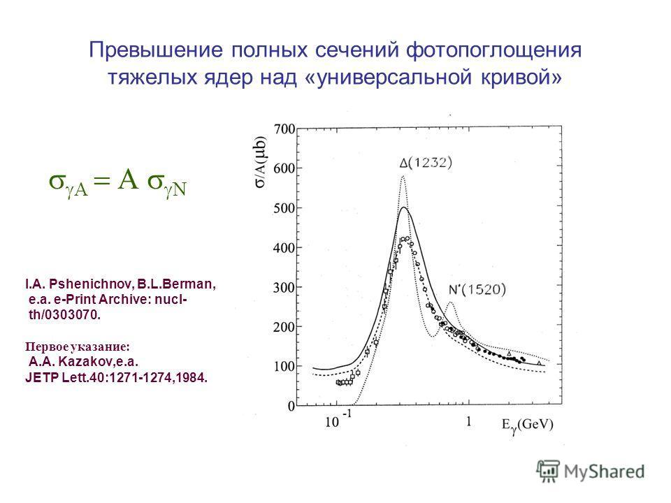Превышение полных сечений фотопоглощения тяжелых ядер над «универсальной кривой» N I.A. Pshenichnov, B.L.Berman, e.a. e-Print Archive: nucl- th/0303070. Первое указание: A.A. Kazakov,e.a. JETP Lett.40:1271-1274,1984.