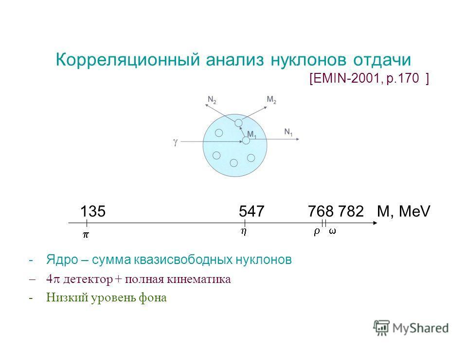 Корреляционный анализ нуклонов отдачи [EMIN-2001, p.170 ] 135 547 768 782 M, MeV -Ядро – сумма квазисвободных нуклонов детектор + полная кинематика -Низкий уровень фона