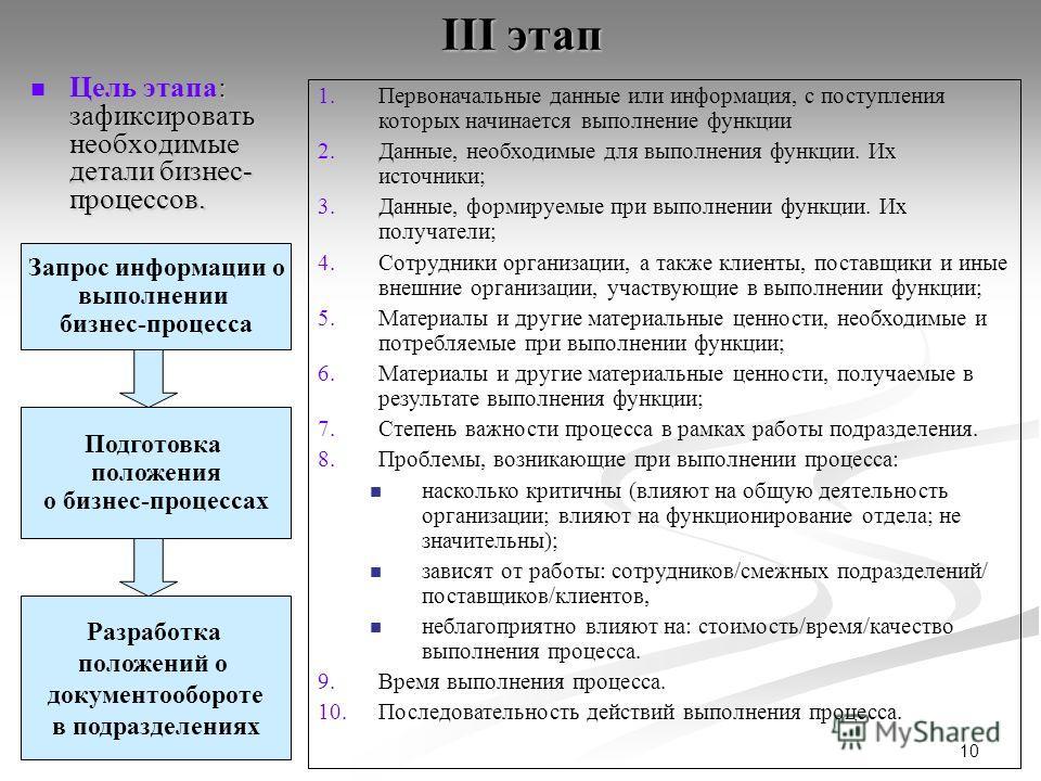 10 III этап : зафиксировать необходимые детали бизнес- процессов. Цель этапа: зафиксировать необходимые детали бизнес- процессов. Запрос информации о выполнении бизнес-процесса Разработка положений о документообороте в подразделениях 1.Первоначальные