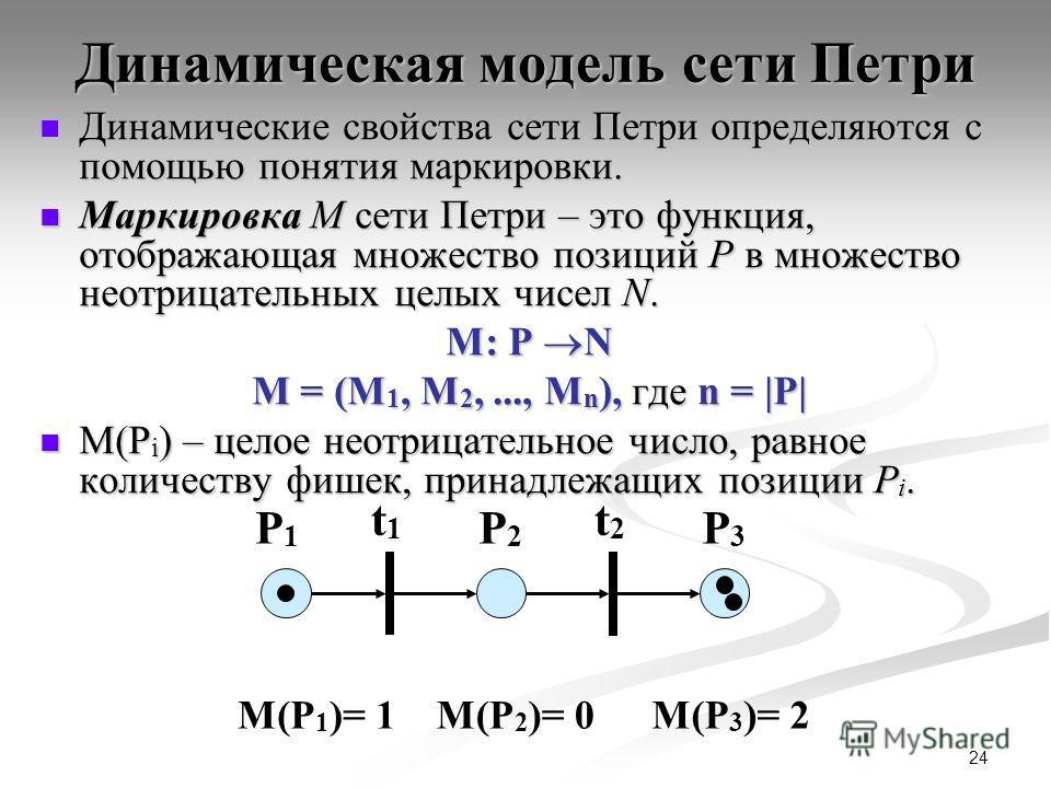 24 Динамическая модель сети Петри Динамические свойства сети Петри определяются с помощью понятия маркировки. Динамические свойства сети Петри определяются с помощью понятия маркировки. Маркировка M сети Петри – это функция, отображающая множество по