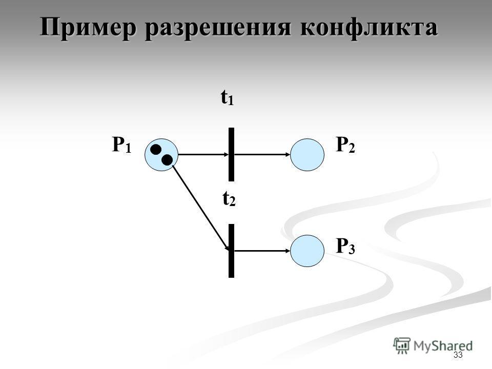 33 Пример разрешения конфликта P1P1 P2P2 t1t1 P3P3 t2t2