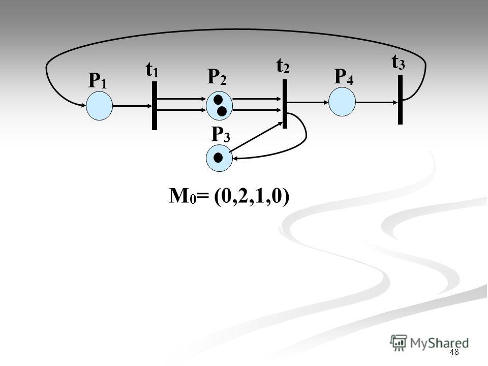 48 М 0 = (0,2,1,0) P1P1 t1t1 P2P2 t2t2 t3t3 P3P3 P4P4