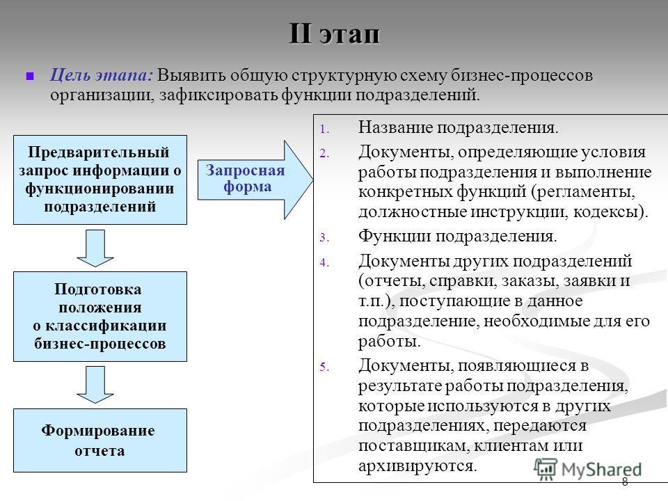 8 II этап Цель этапа: Выявить общую структурную схему бизнес-процессов организации, зафиксировать функции подразделений. Цель этапа: Выявить общую структурную схему бизнес-процессов организации, зафиксировать функции подразделений. Предварительный за