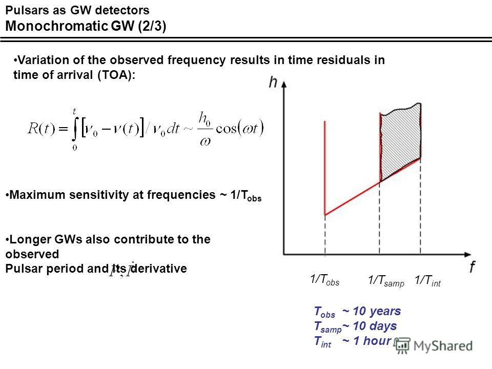 Pulsars as GW detectors Monochromatic GW (2/3) Variation of the observed frequency results in time residuals in time of arrival (TOA): h Maximum sensitivity at frequencies ~ 1/T obs Longer GWs also contribute to the observed Pulsar period and its der
