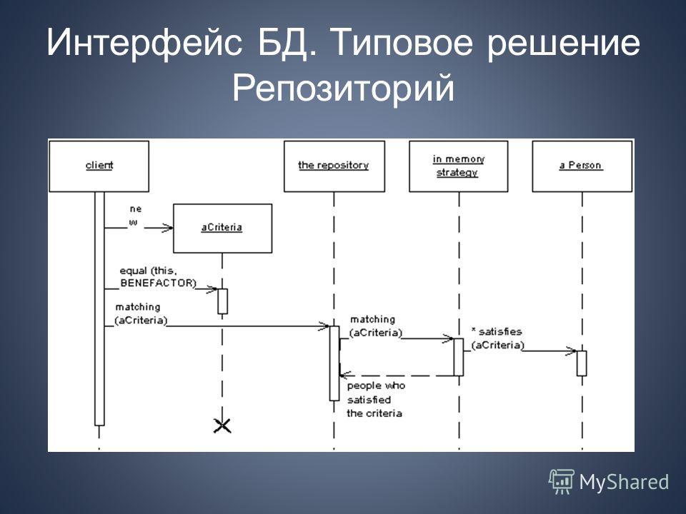 Интерфейс БД. Типовое решение Репозиторий