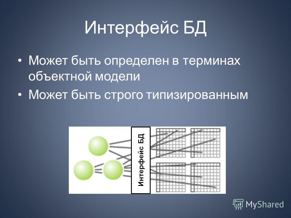 Может быть определен в терминах объектной модели Может быть строго типизированным Интерфейс БД
