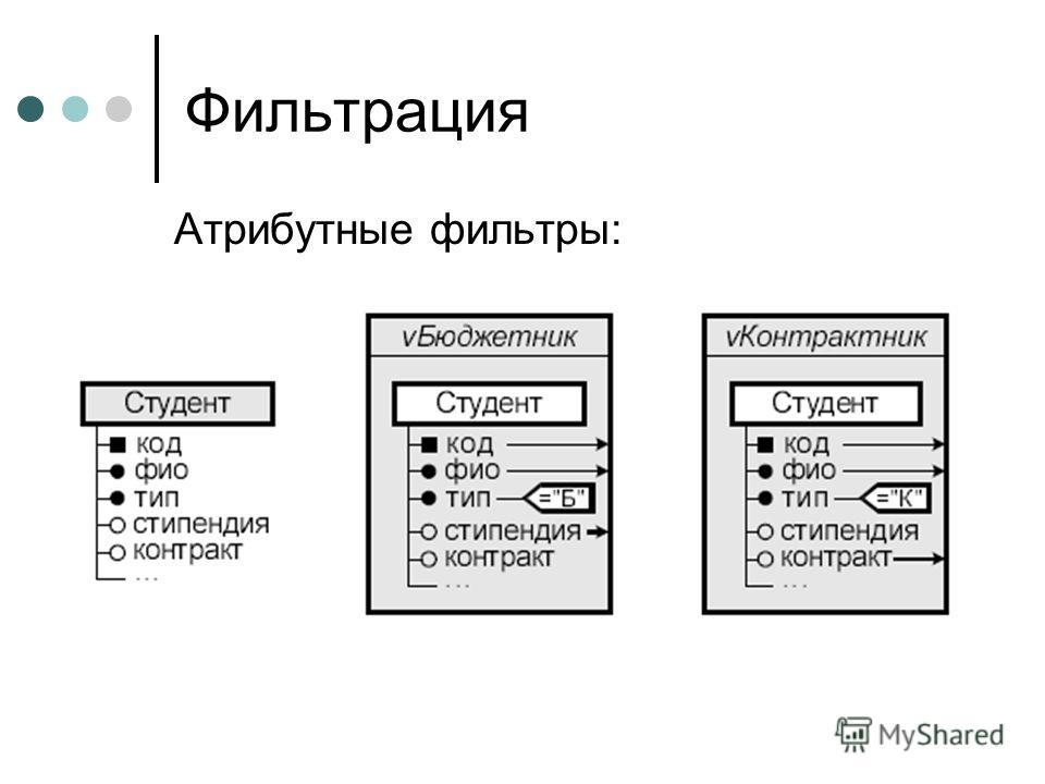 Фильтрация Атрибутные фильтры: