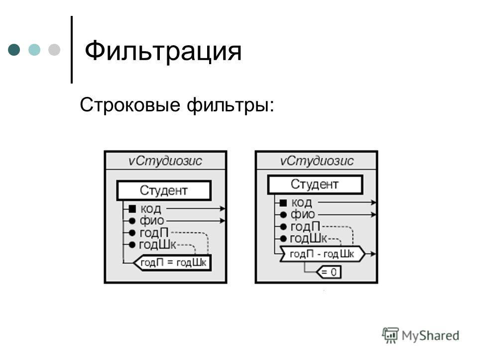 Фильтрация Строковые фильтры:
