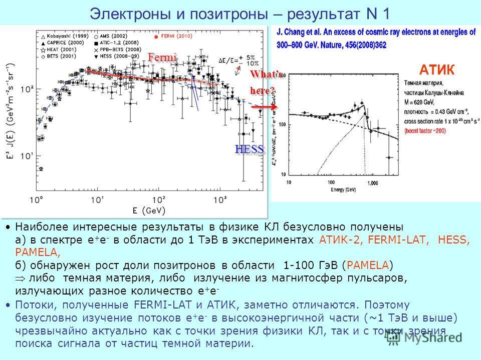 Электроны и позитроны – результат N 1 Наиболее интересные результаты в физике КЛ безусловно получены а) в спектре e + e - в области до 1 ТэВ в экспериментах АТИК-2, FERMI-LAT, HESS, PAMELA, б) обнаружен рост доли позитронов в области 1-100 ГэВ (PAMEL