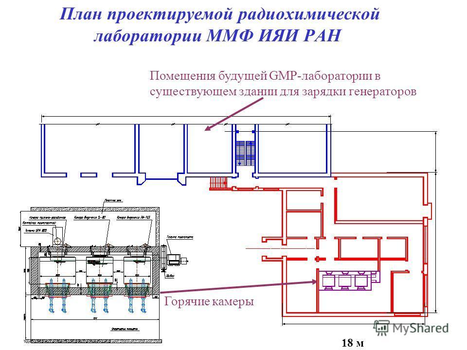 План проектируемой радиохимической лаборатории ММФ ИЯИ РАН 18 м Горячие камеры Помещения будущей GMP-лаборатории в существующем здании для зарядки генераторов