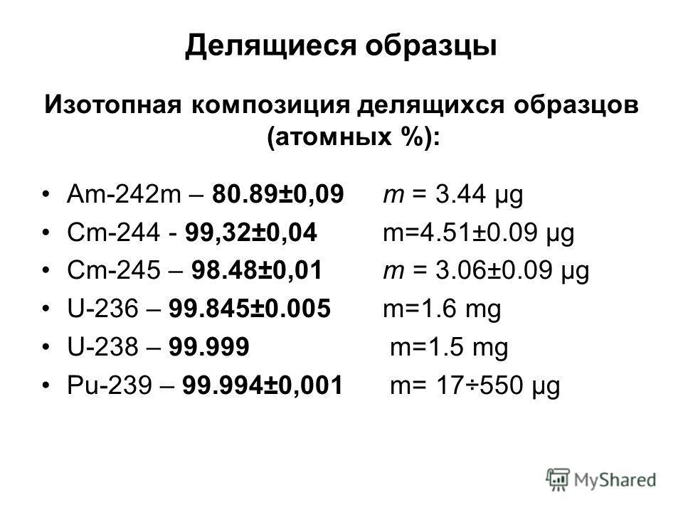 Делящиеся образцы Изотопная композиция делящихся образцов (атомных %): Am-242m – 80.89±0,09 m = 3.44 µg Cm-244 - 99,32±0,04 m=4.51±0.09 µg Cm-245 – 98.48±0,01 m = 3.06±0.09 µg U-236 – 99.845±0.005 m=1.6 mg U-238 – 99.999 m=1.5 mg Pu-239 – 99.994±0,00