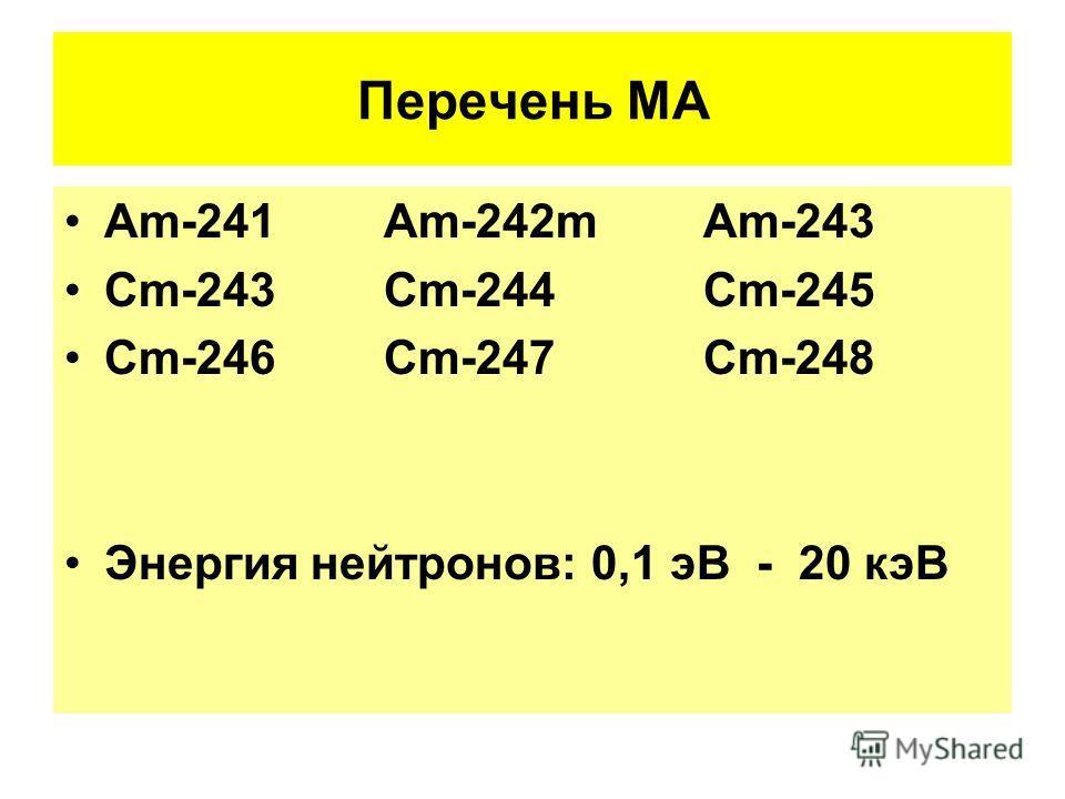 Перечень МА Am-241 Am-242m Am-243 Cm-243 Cm-244 Cm-245 Cm-246 Cm-247 Cm-248 Энергия нейтронов: 0,1 эВ - 20 кэВ