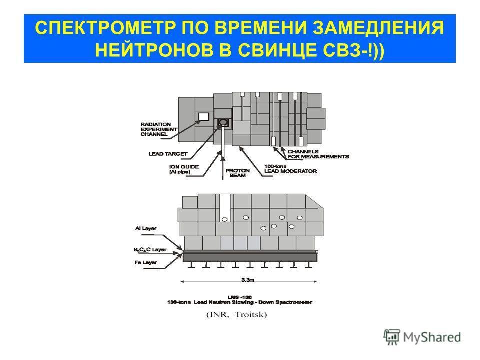 СПЕКТРОМЕТР ПО ВРЕМЕНИ ЗАМЕДЛЕНИЯ НЕЙТРОНОВ В СВИНЦЕ СВЗ-!))