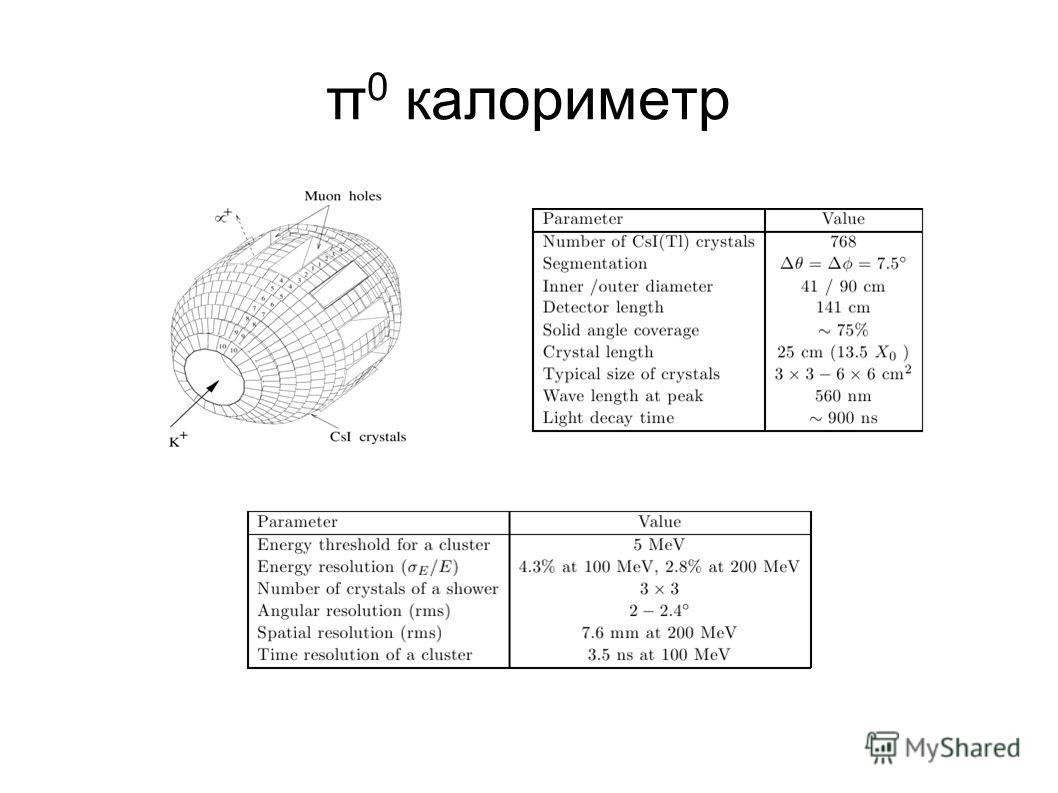 π 0 калориметр