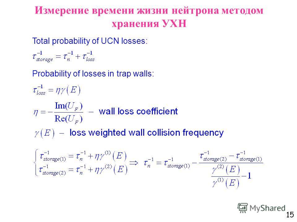 15 Измерение времени жизни нейтрона методом хранения УХН Total probability of UCN losses: Probability of losses in trap walls:
