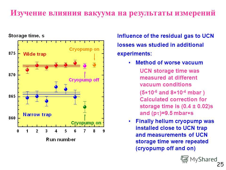 25 Influence of the residual gas to UCN losses was studied in additional experiments: Method of worse vacuum UCN storage time was measured at different vacuum conditions (5 10 -6 and 8 10 -4 mbar ) Calculated correction for storage time is (0.4 ± 0.0