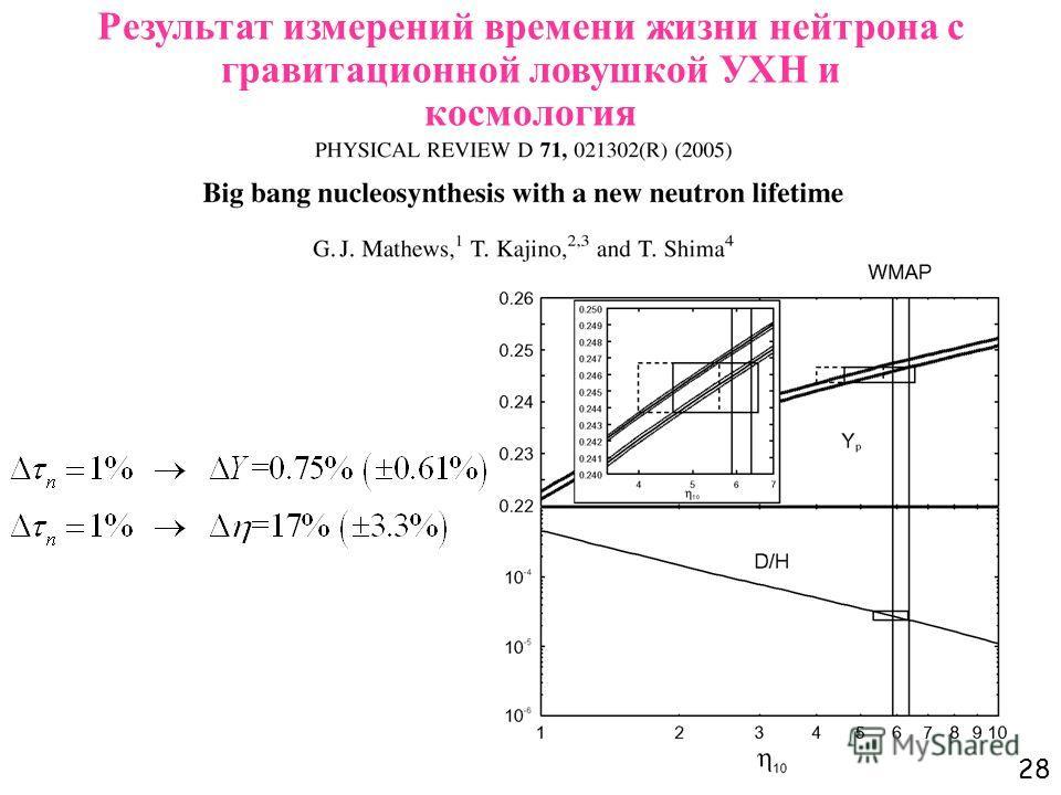 28 Результат измерений времени жизни нейтрона с гравитационной ловушкой УХН и космология