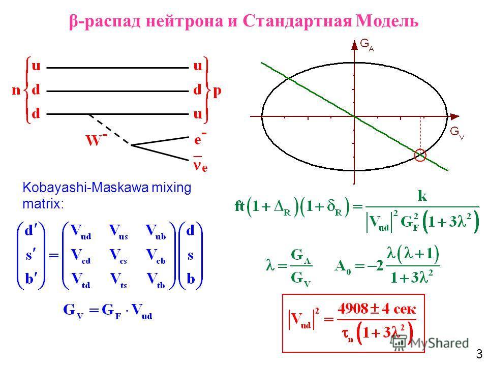 3 Kobayashi-Maskawa mixing matrix: β-распад нейтрона и Стандартная Модель