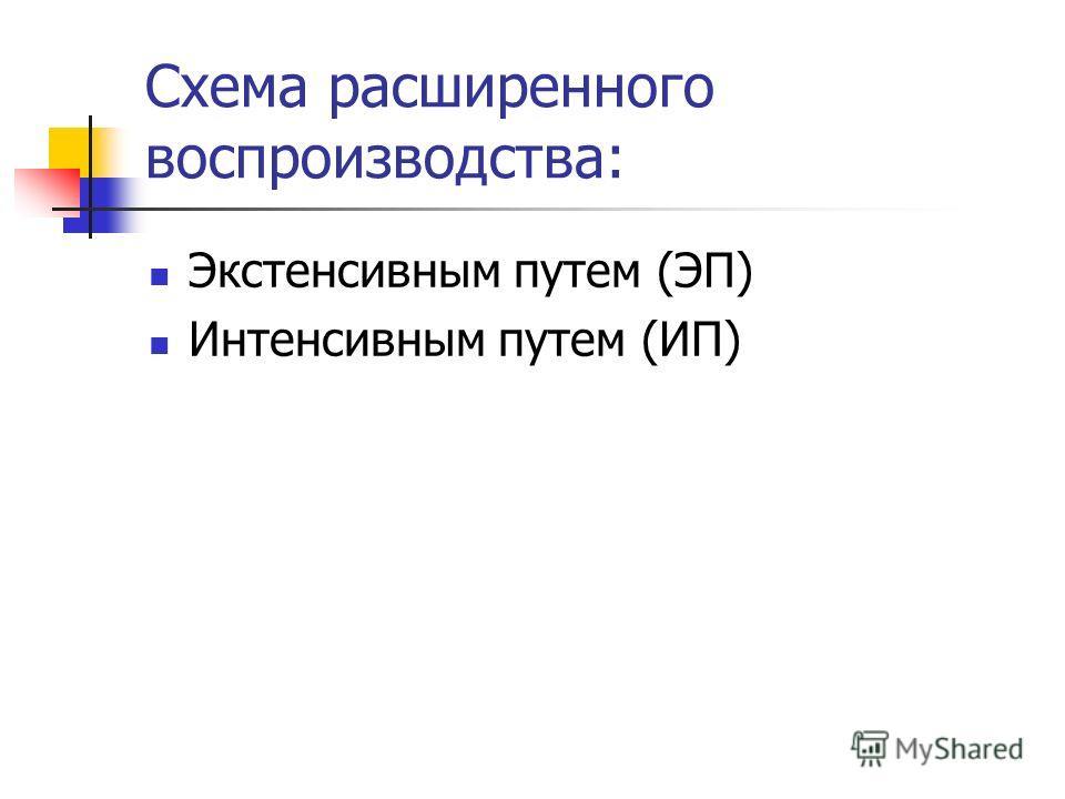 Схема расширенного воспроизводства: Экстенсивным путем (ЭП) Интенсивным путем (ИП)