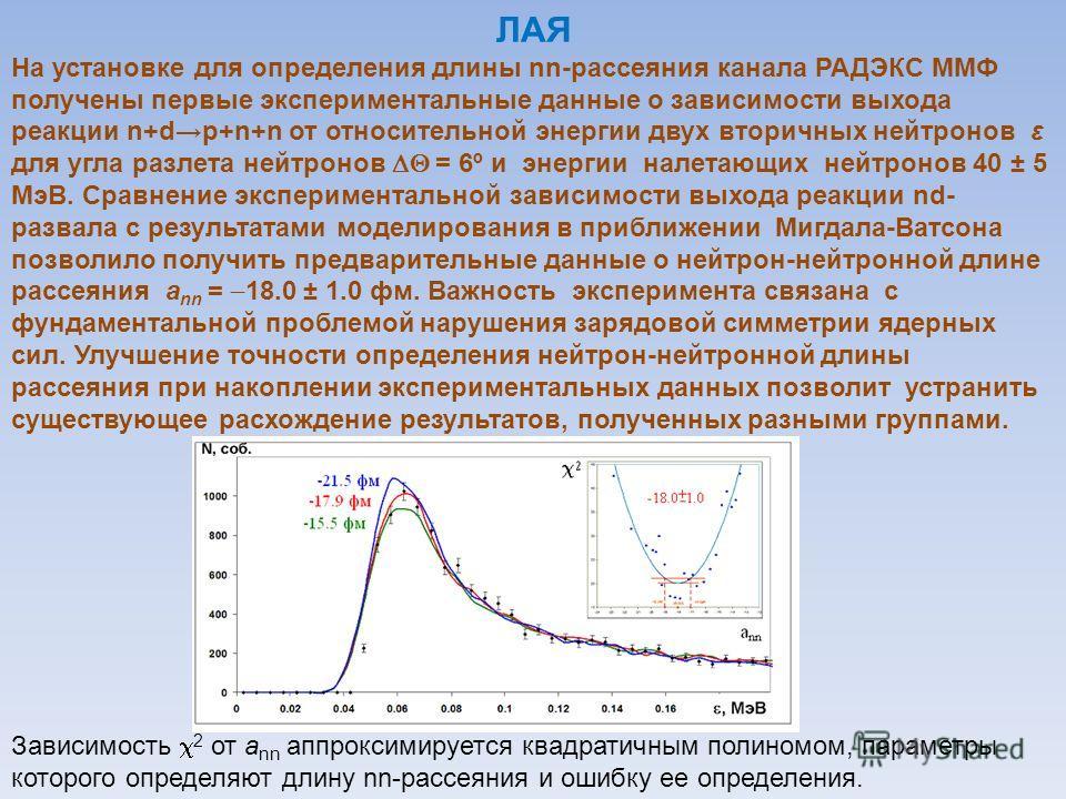 ЛАЯ На установке для определения длины nn-рассеяния канала РАДЭКС ММФ получены первые экспериментальные данные о зависимости выхода реакции n+dp+n+n от относительной энергии двух вторичных нейтронов ε для угла разлета нейтронов = 6º и энергии налетаю