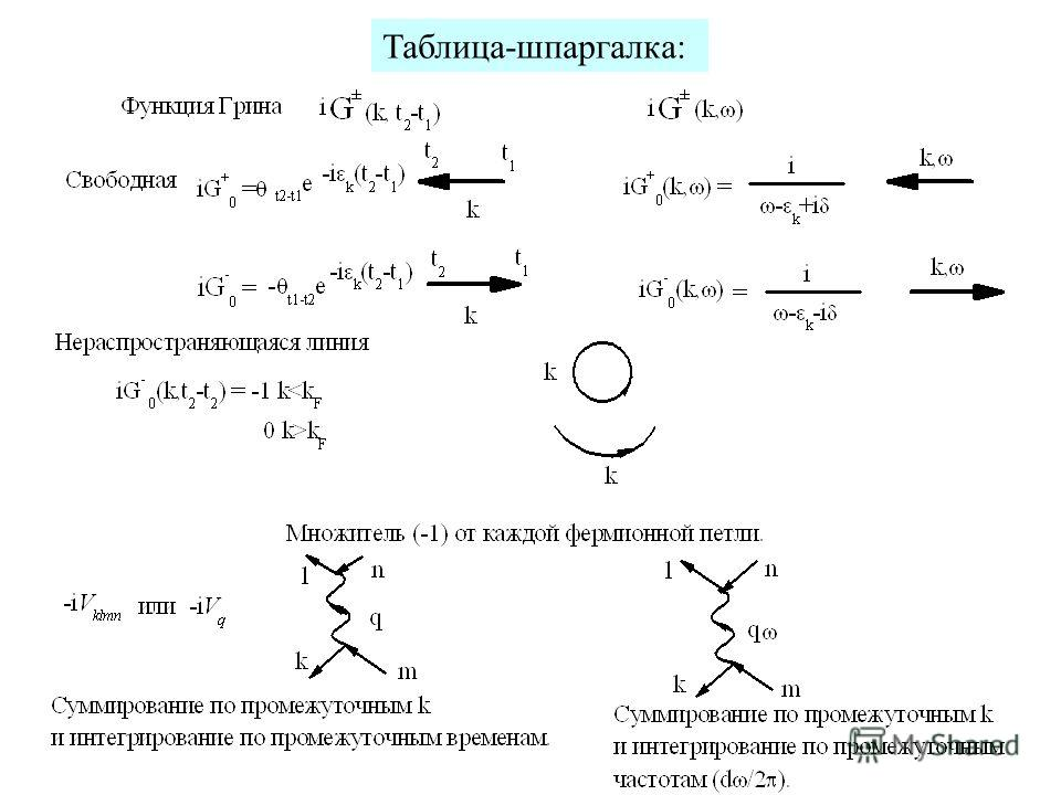 Таблица-шпаргалка: