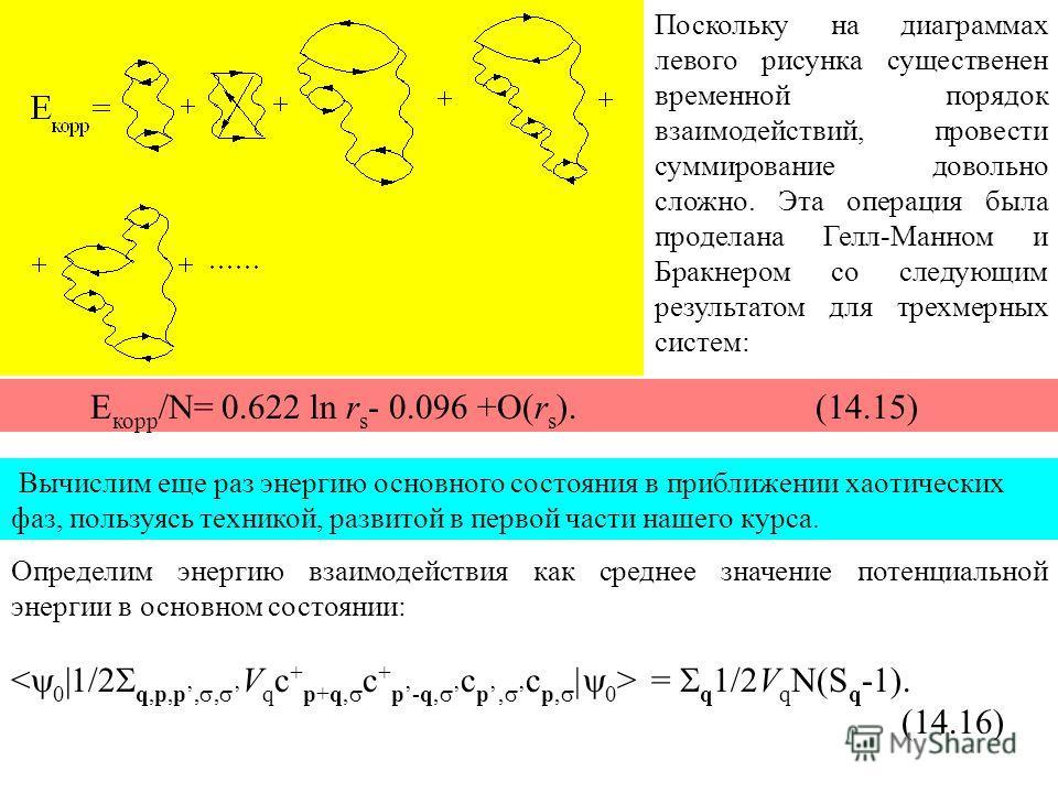 Поскольку на диаграммах левого рисунка существенен временной порядок взаимодействий, провести суммирование довольно сложно. Эта операция была проделана Гелл-Манном и Бракнером со следующим результатом для трехмерных систем: E корр /N= 0.622 ln r s -