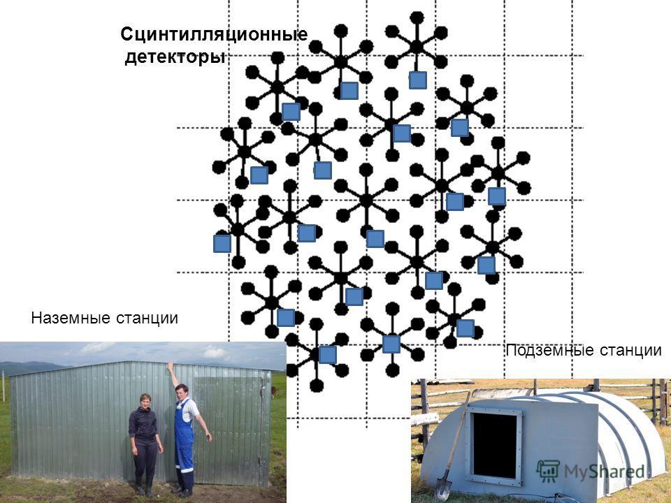 Сцинтилляционные детекторы Наземные станции Подземные станции