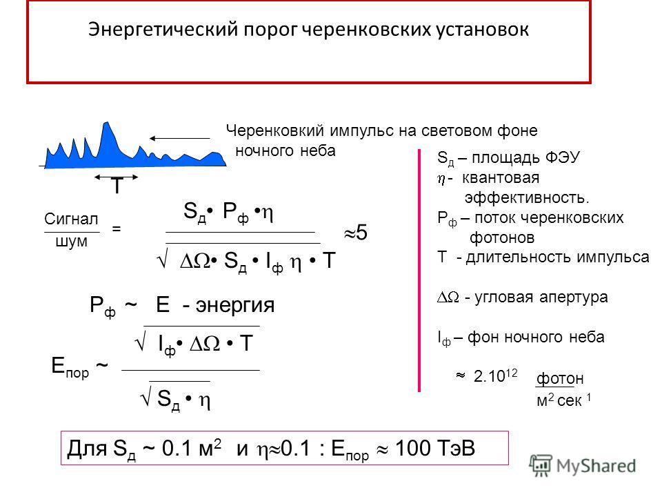 Энергетический порог черенковских установок Черенковкий импульс на световом фоне ночного неба Сигнал шум = S д P ф S д I ф T T 5 P ф ~ E - энергия E пор ~ I ф T S д Для S д ~ 0.1 м 2 и 0.1 : E пор 100 ТэВ S д – площадь ФЭУ - квантовая эффективность.