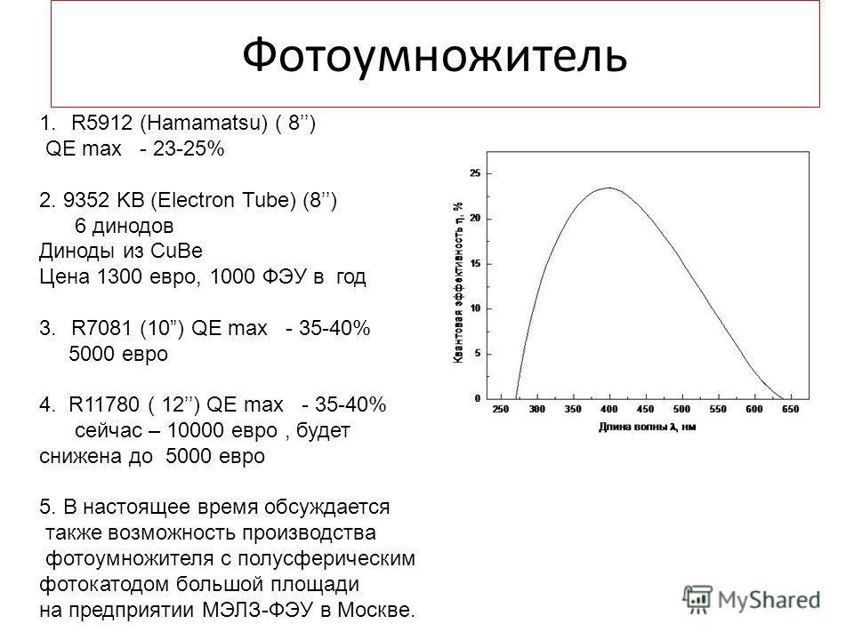 Фотоумножитель 1.R5912 (Hamamatsu) ( 8) QE max - 23-25% 2. 9352 KB (Electron Tube) (8) 6 динодов Диноды из CuBe Цена 1300 евро, 1000 ФЭУ в год 3.R7081 (10) QE max - 35-40% 5000 евро 4. R11780 ( 12) QE max - 35-40% сейчас – 10000 евро, будет снижена д