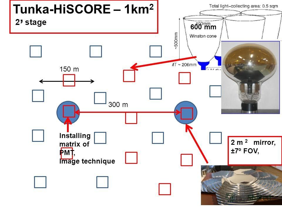 150 m Tunka-HiSCORE – 1km 2 2 stage 300 m 600 mm 2 m 2 mirror, ±7º FOV, Installing matrix of PMT, Image technique