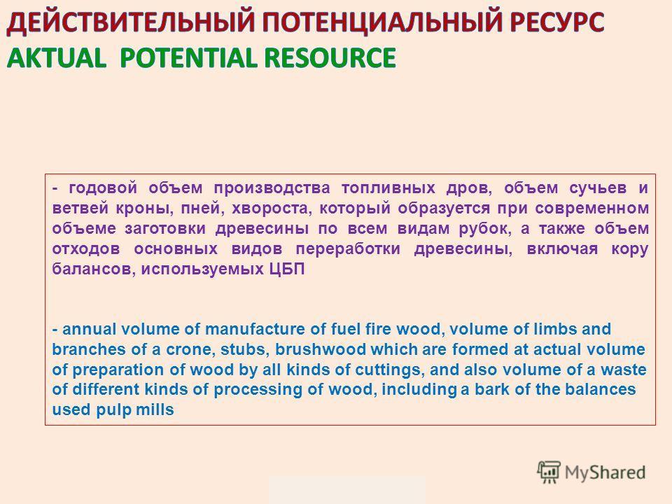ОПРЕДЕЛЕНИЯ И ТЕРМИНЫ DEFINITIONS AND TERMS - годовой объем производства топливных дров, объем сучьев и ветвей кроны, пней, хвороста, который образуется при современном объеме заготовки древесины по всем видам рубок, а также объем отходов основных ви