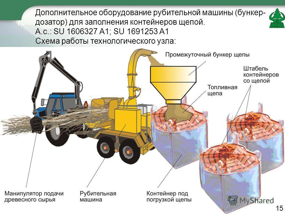 Дополнительное оборудование рубительной машины (бункер- дозатор) для заполнения контейнеров щепой. А.с.: SU 1606327 А1; SU 1691253 A1 Схема работы технологического узла: 15