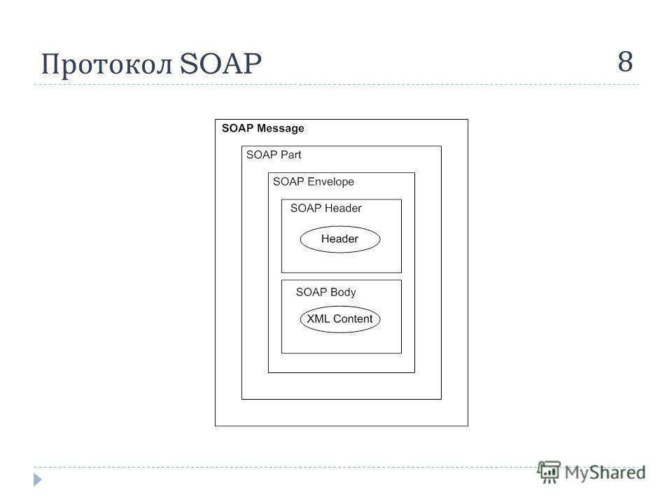 Протокол SOAP 8