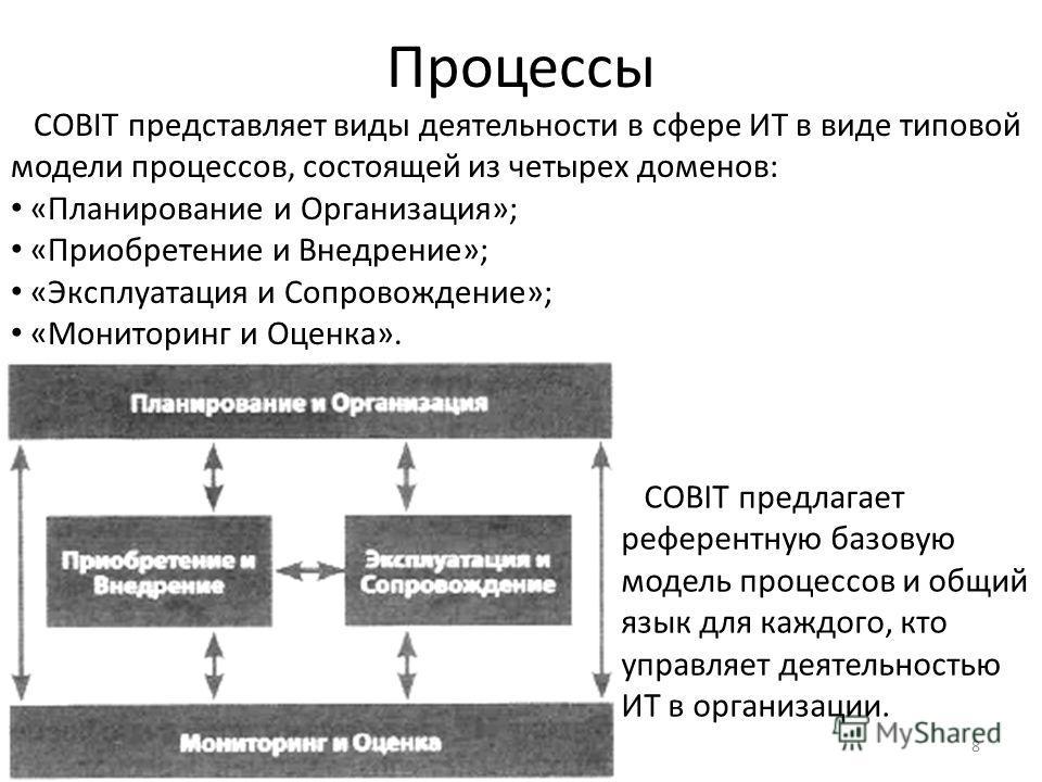 8 Процессы COBIT представляет виды деятельности в сфере ИТ в виде типовой модели процессов, состоящей из четырех доменов: «Планирование и Организация»; «Приобретение и Внедрение»; «Эксплуатация и Сопровождение»; «Мониторинг и Оценка». COBIT предлагае