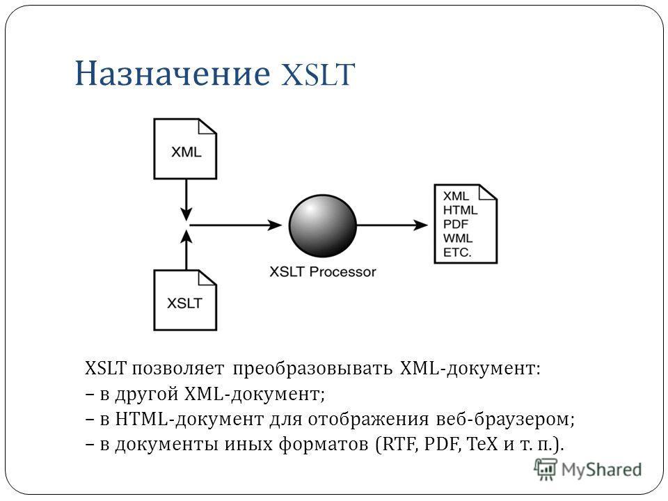 Назначение XSLT XSLT позволяет преобразовывать XML-документ: – в другой XML-документ; – в HTML-документ для отображения веб-браузером; – в документы иных форматов (RTF, PDF, TeX и т. п.).