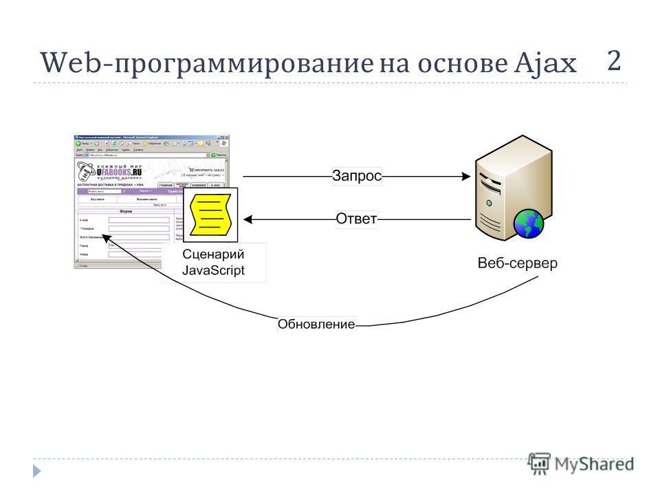Web- программирование на основе Ajax 2