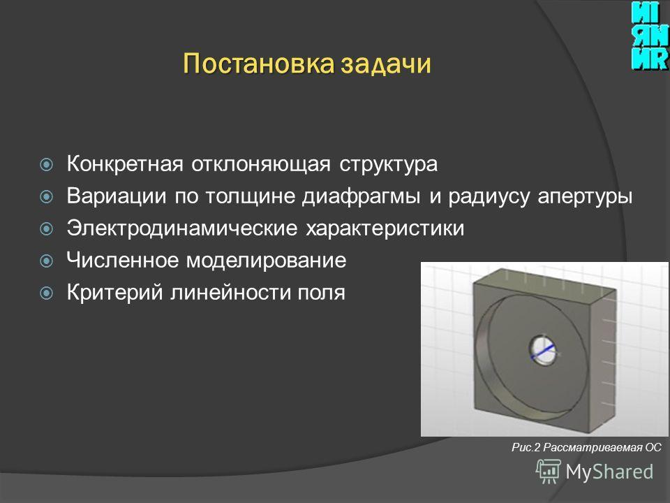 Постановка Постановка задачи Конкретная отклоняющая структура Вариации по толщине диафрагмы и радиусу апертуры Электродинамические характеристики Численное моделирование Критерий линейности поля Рис.2 Рассматриваемая ОС