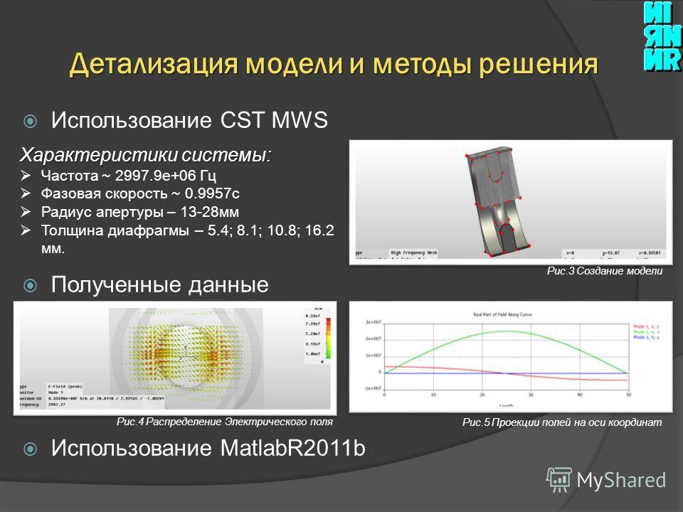 Детализация модели и методы решения Использование CST MWS Полученные данные Использование MatlabR2011b Характеристики системы: Частота ~ 2997.9e+06 Гц Фазовая скорость ~ 0.9957с Радиус апертуры – 13-28мм Толщина диафрагмы – 5.4; 8.1; 10.8; 16.2 мм. Р