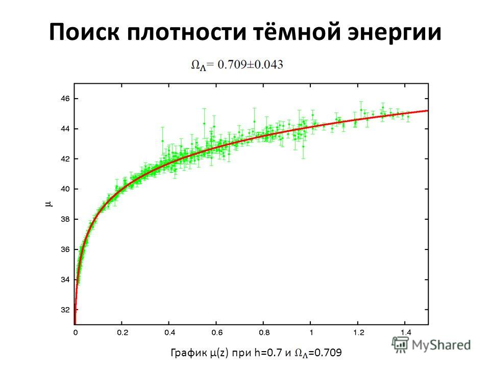 Поиск плотности тёмной энергии График µ(z) при h=0.7 и =0.709