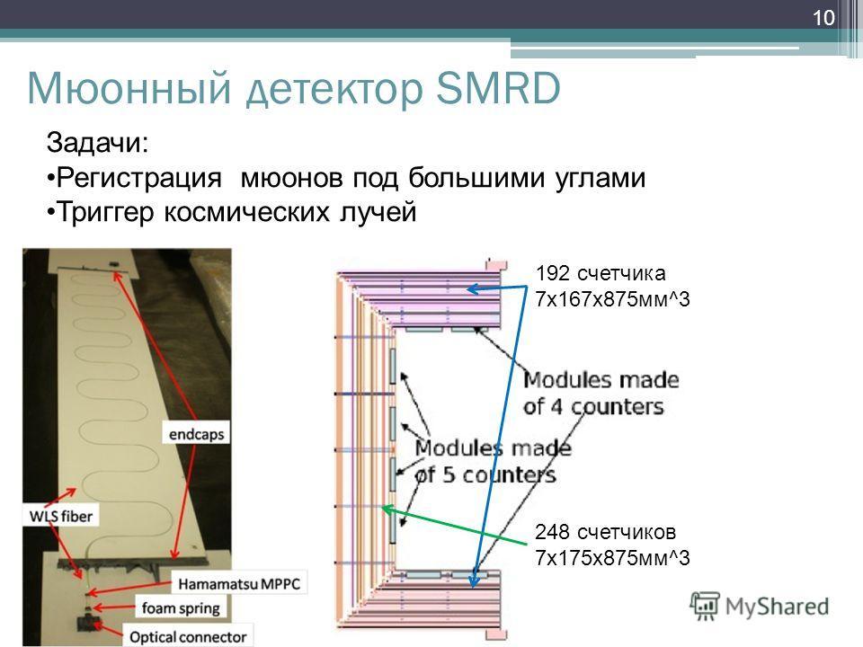 10 Мюонный детектор SMRD Задачи: Регистрация мюонов под большими углами Триггер космических лучей 192 счетчика 7x167x875мм^3 248 счетчиков 7x175x875мм^3