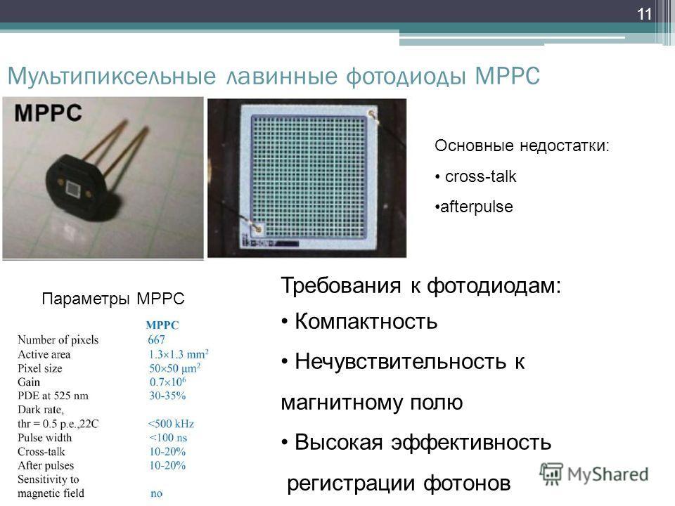 11 Мультипиксельные лавинные фотодиоды MPPC Требования к фотодиодам: Компактность Нечувствительность к магнитному полю Высокая эффективность регистрации фотонов Параметры MPPC Основные недостатки: cross-talk afterpulse
