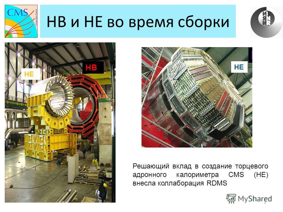 HB и HE во время сборки 3 HB HE Решающий вклад в создание торцевого адронного калориметра CMS (HE) внесла коллаборация RDMS