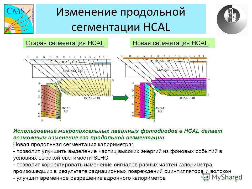 Изменение продольной сегментации HCAL 6 Использование микропиксельных лавинных фотодиодов в HCAL делает возможным изменение его продольной сегментации Новая продольная сегментация калориметра: - позволит улучшить выделение частиц высоких энергий из ф