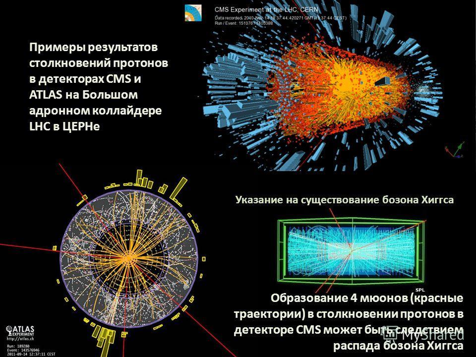 Примеры результатов столкновений протонов в детекторах CMS и ATLAS на Большом адронном коллайдере LHC в ЦЕРНе Образование 4 мюонов (красные траектории) в столкновении протонов в детекторе CMS может быть следствием распада бозона Хиггса Указание на су