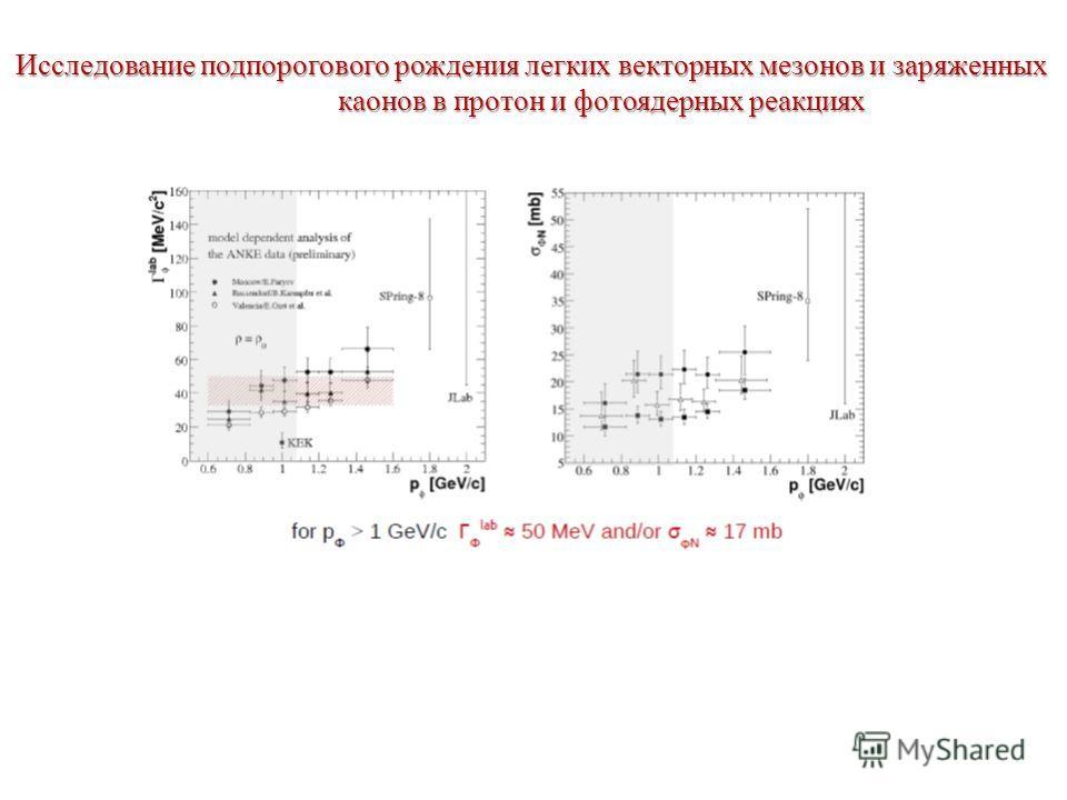 Исследование подпорогового рождения легких векторных мезонов и заряженных каонов в протон и фотоядерных реакциях каонов в протон и фотоядерных реакциях