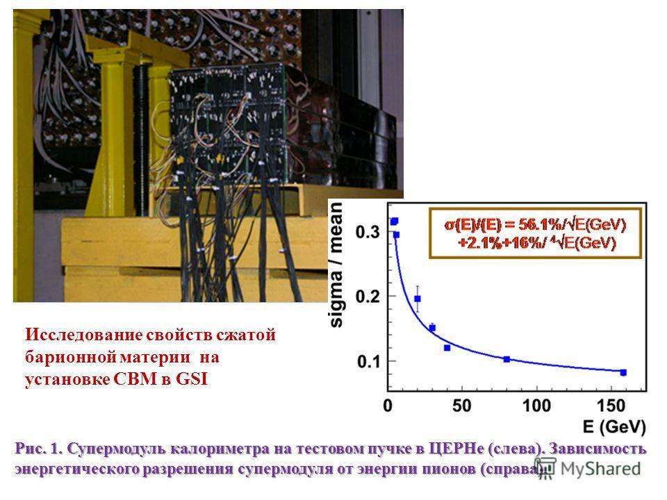 Исследование свойств сжатой барионной материи на установке CBM в GSI Рис. 1. Супермодуль калориметра на тестовом пучке в ЦЕРНе (слева). Зависимость энергетического разрешения супермодуля от энергии пионов (справа).